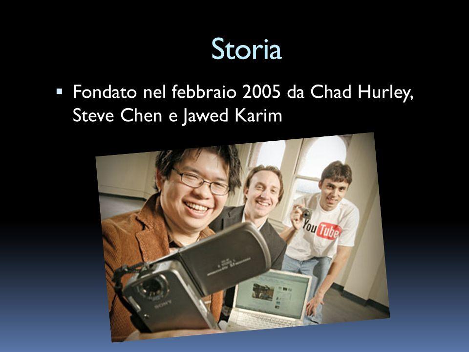 Storia Fondato nel febbraio 2005 da Chad Hurley, Steve Chen e Jawed Karim