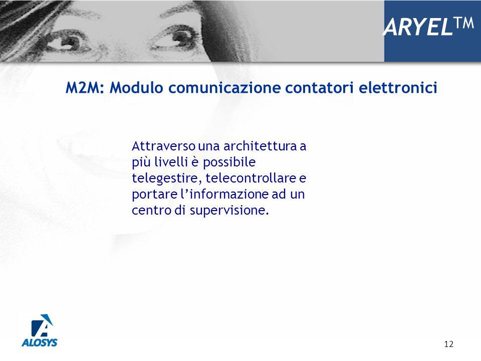 M2M: Modulo comunicazione contatori elettronici