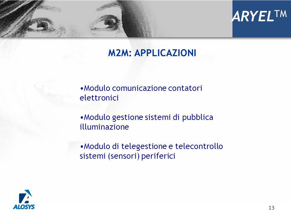 ARYELTM M2M: APPLICAZIONI Modulo comunicazione contatori elettronici