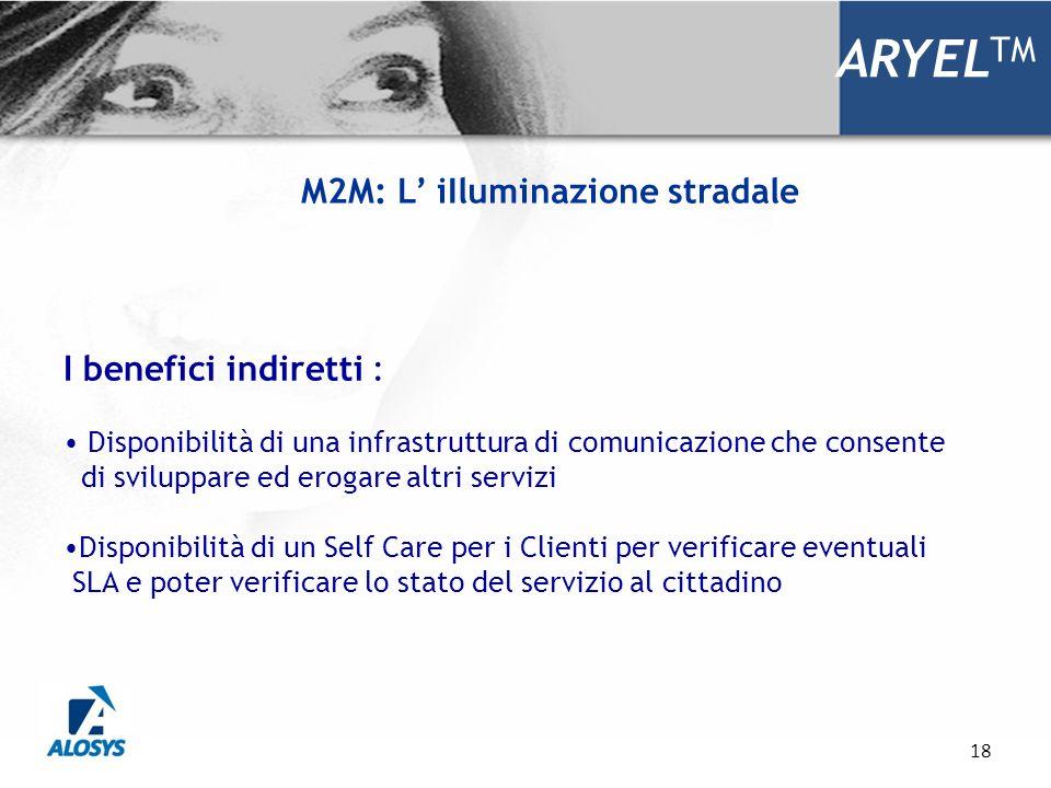 M2M: L' iIluminazione stradale