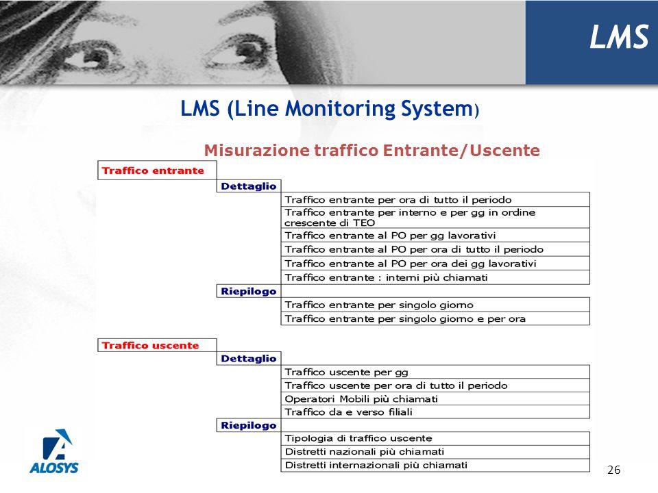 LMS (Line Monitoring System) Misurazione traffico Entrante/Uscente