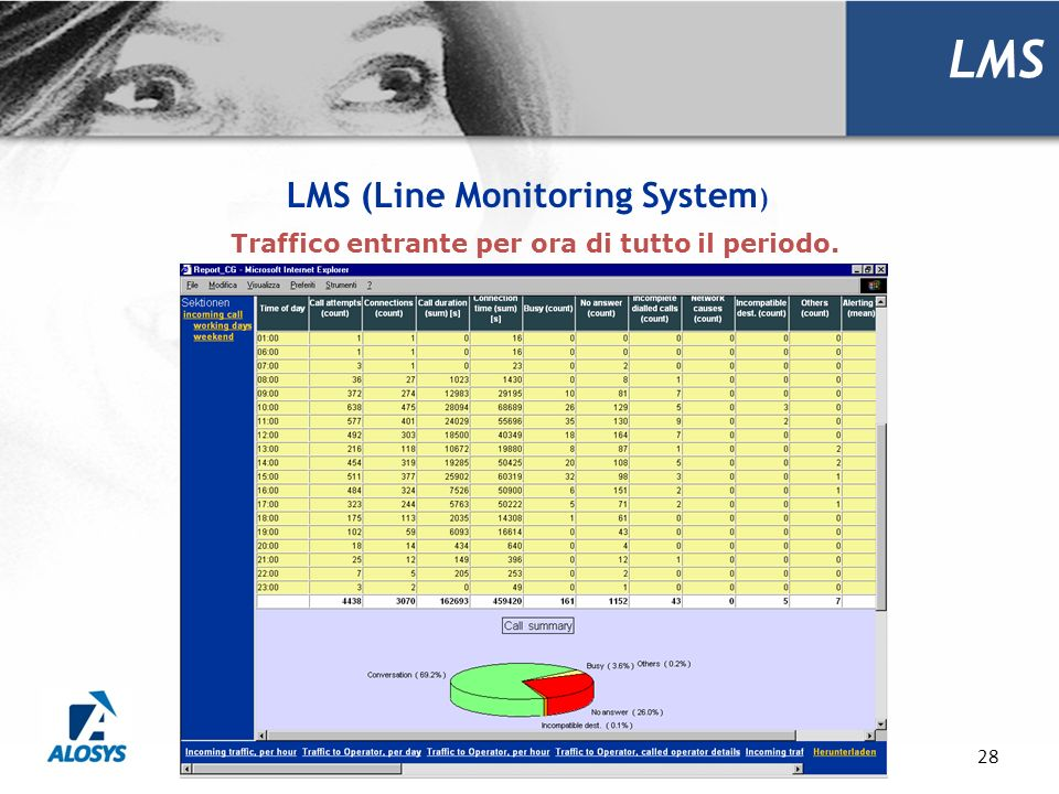 LMS LMS (Line Monitoring System)