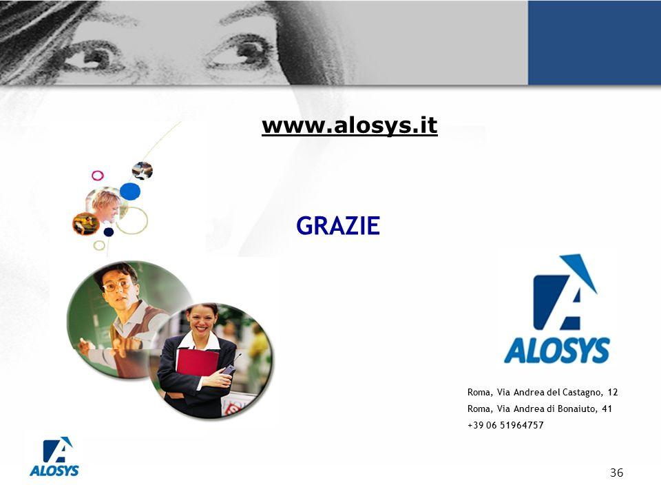 GRAZIE www.alosys.it Roma, Via Andrea del Castagno, 12