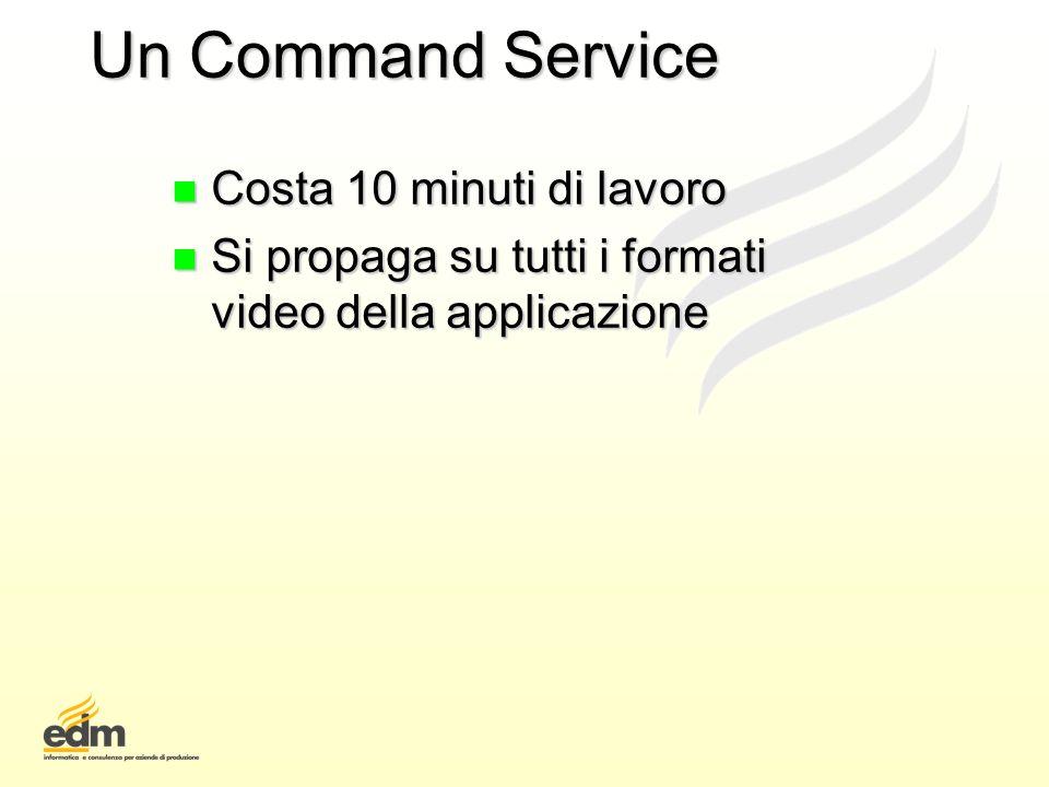 Un Command Service Costa 10 minuti di lavoro