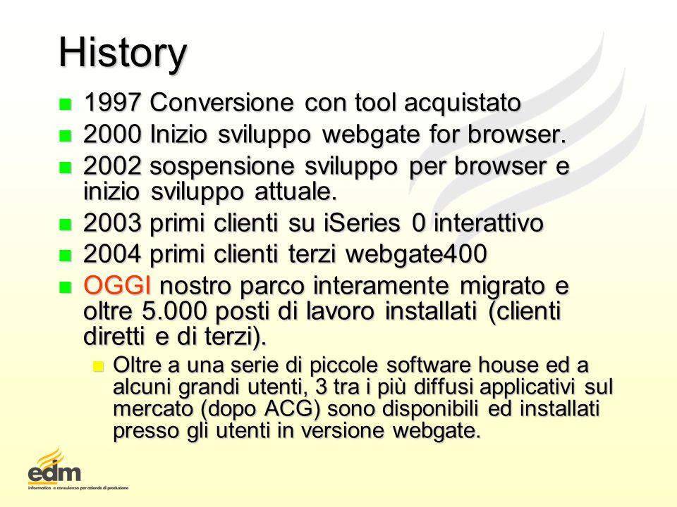 History 1997 Conversione con tool acquistato