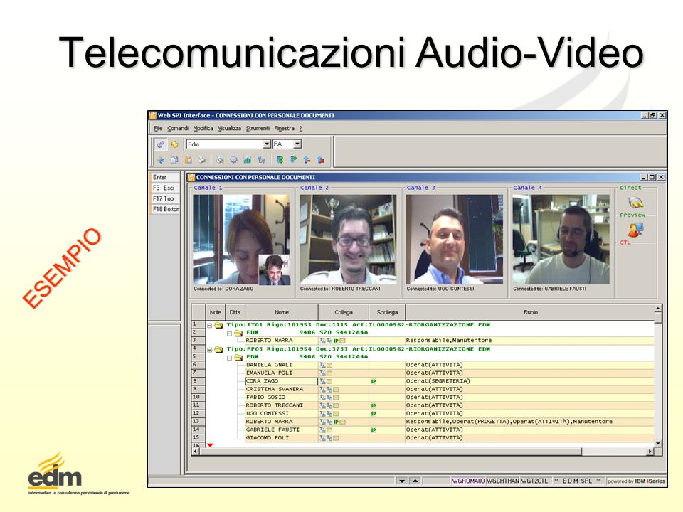 Telecomunicazioni Audio-Video