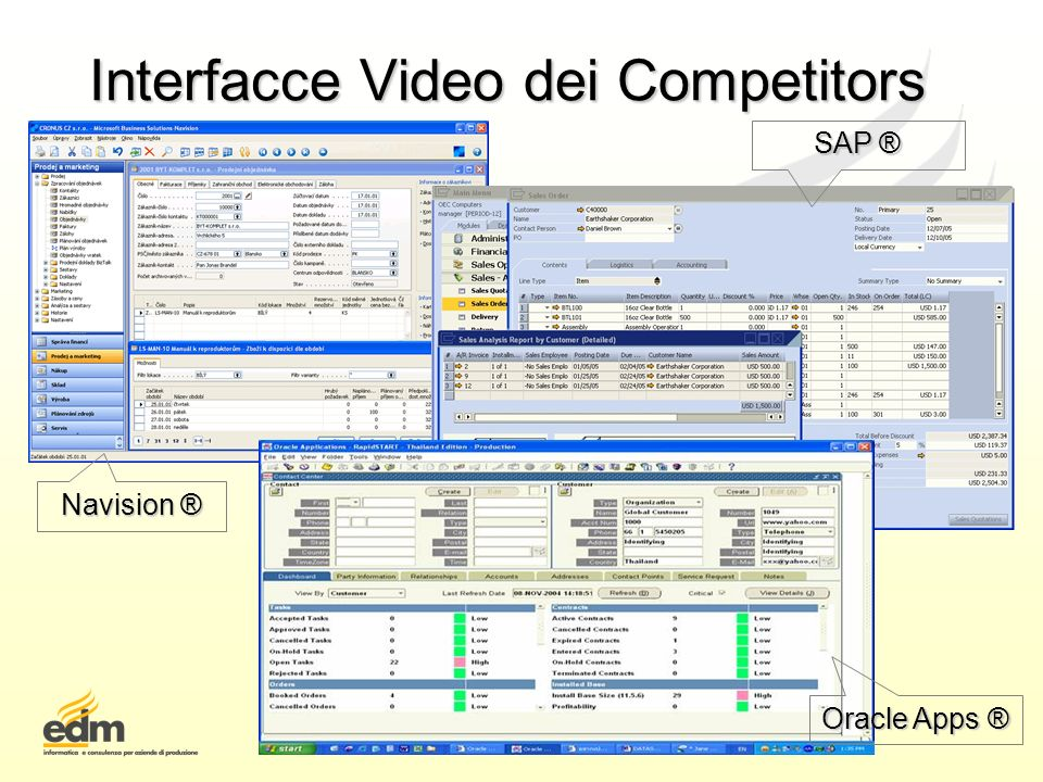 Interfacce Video dei Competitors