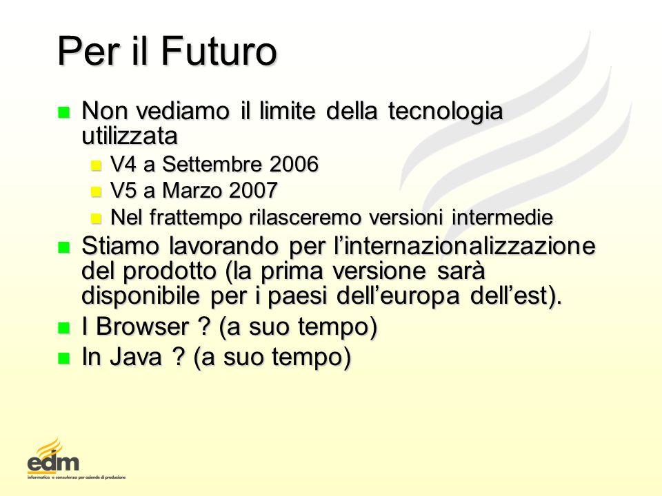 Per il Futuro Non vediamo il limite della tecnologia utilizzata
