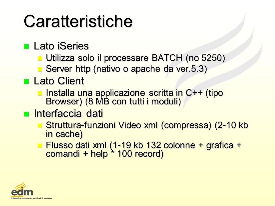 Caratteristiche Lato iSeries Lato Client Interfaccia dati