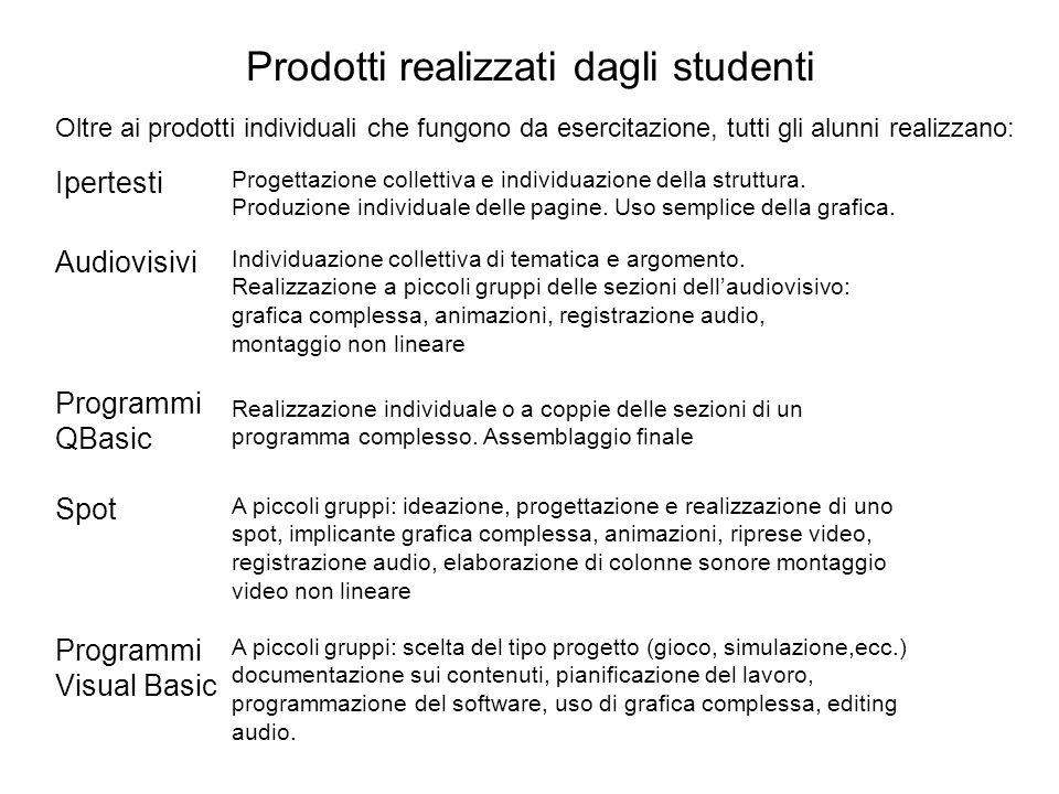 Prodotti realizzati dagli studenti