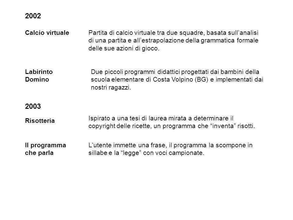 2002 Calcio virtuale.