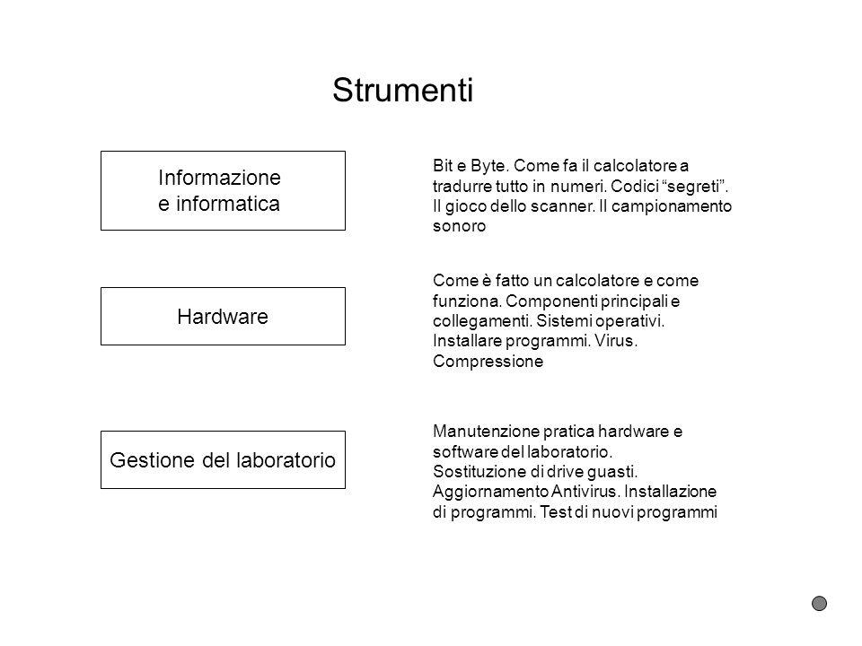 Strumenti Informazione e informatica Hardware Gestione del laboratorio