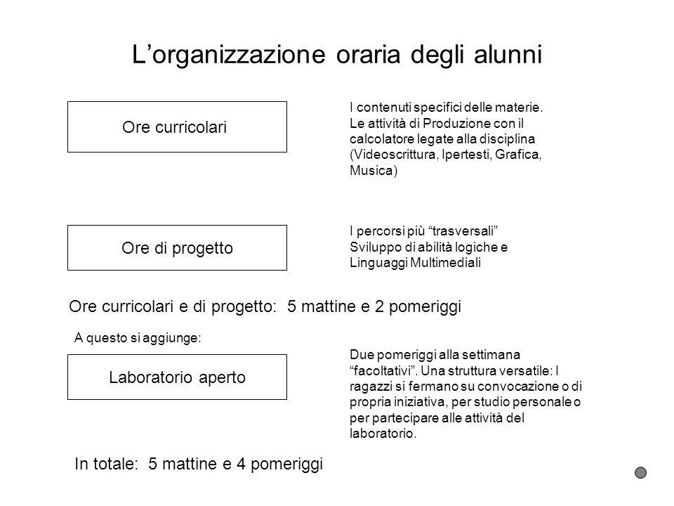 L'organizzazione oraria degli alunni