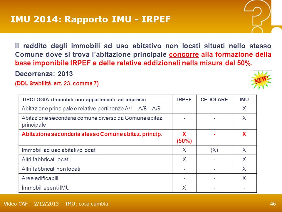 IMU 2014: Rapporto IMU - IRPEF