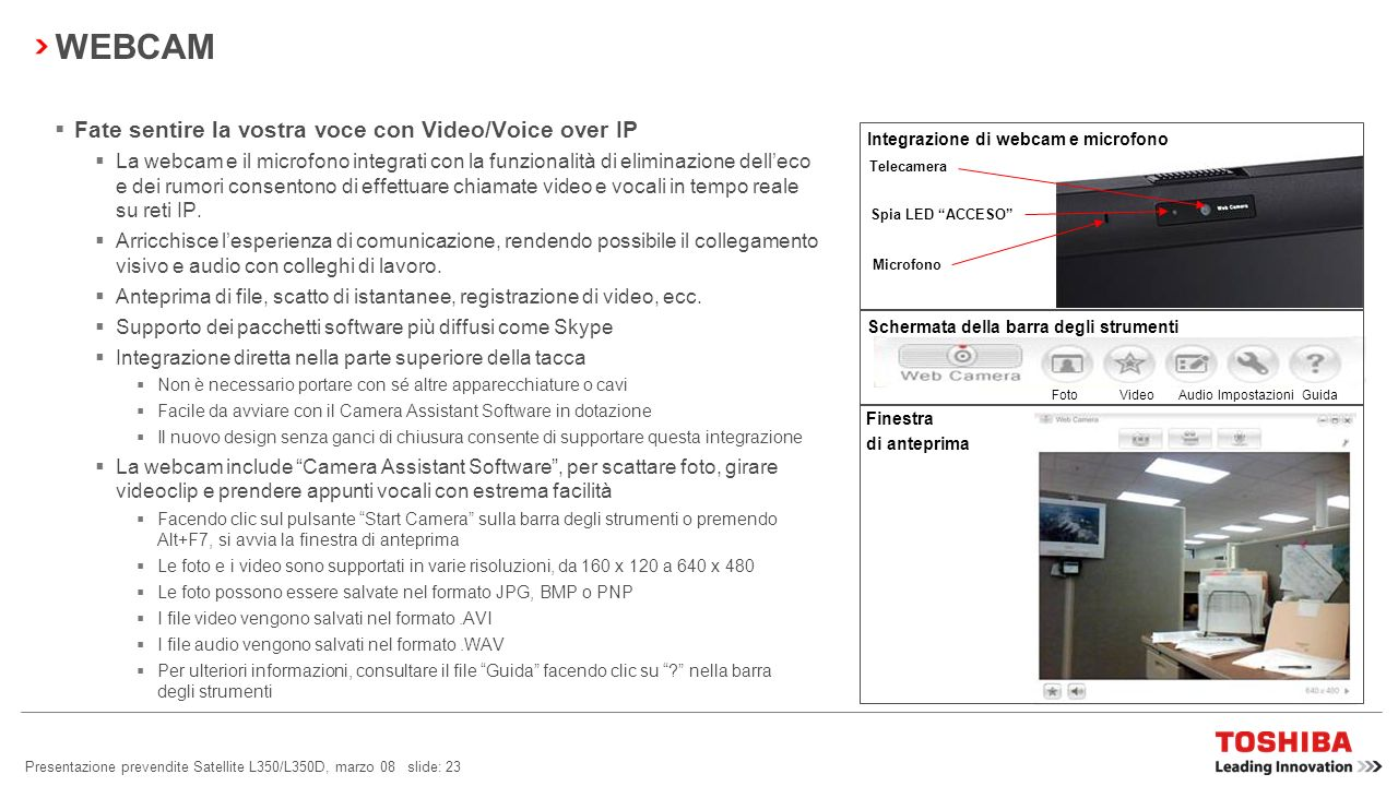 WEBCAM Fate sentire la vostra voce con Video/Voice over IP