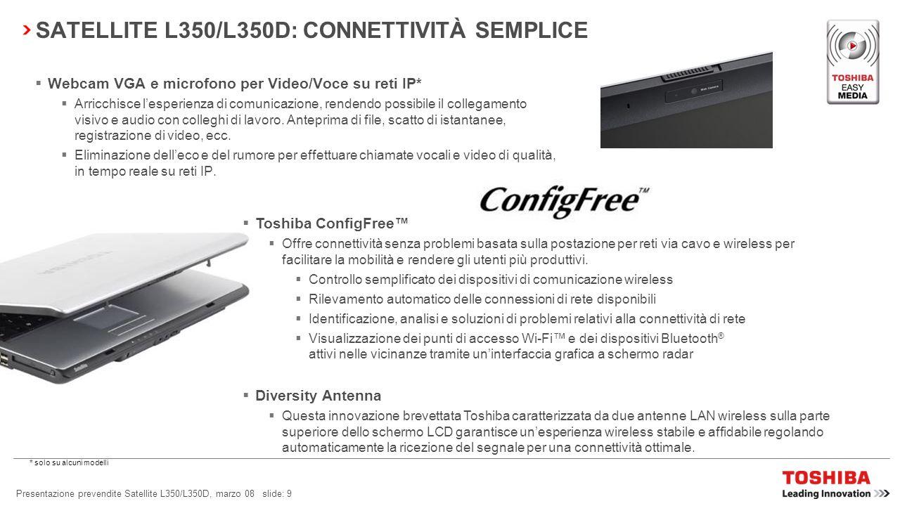SATELLITE L350/L350D: CONNETTIVITÀ SEMPLICE