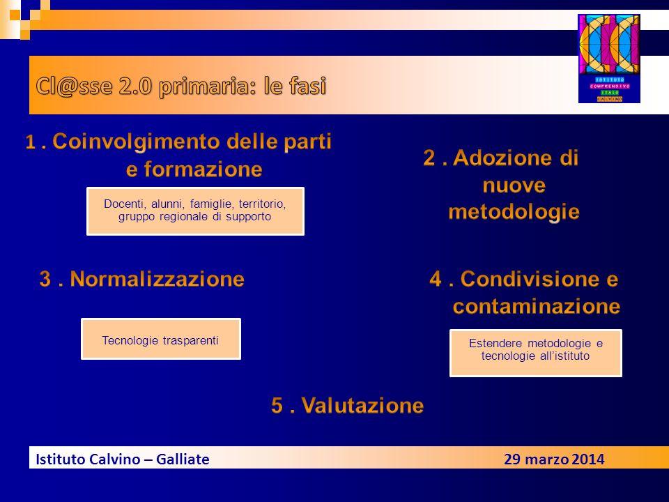 Cl@sse 2.0 primaria: le fasi