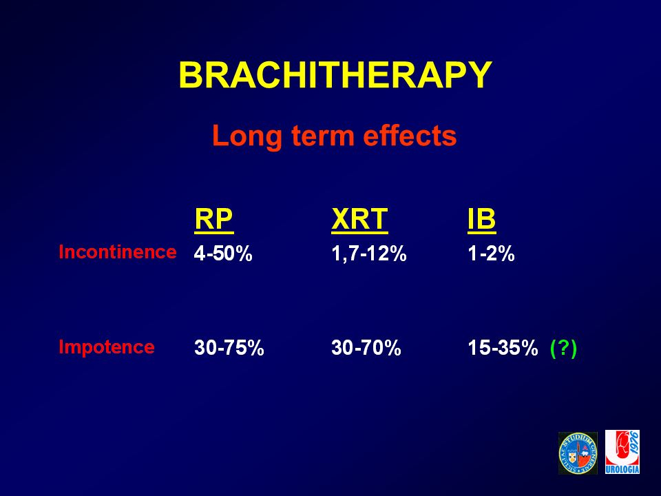 BRACHITHERAPY Long term effects