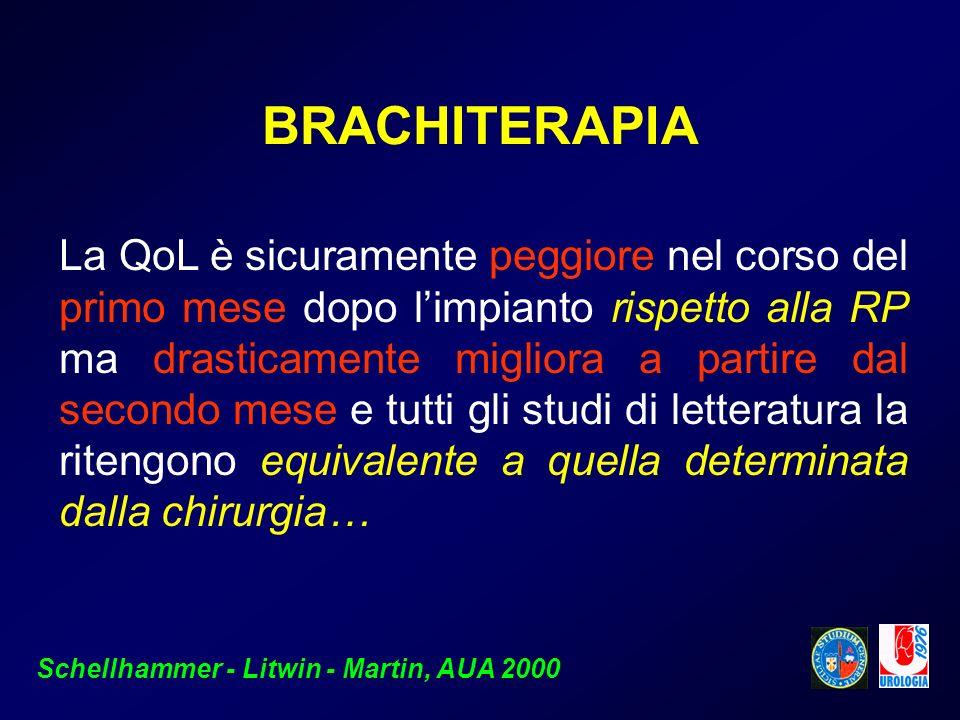 Schellhammer - Litwin - Martin, AUA 2000