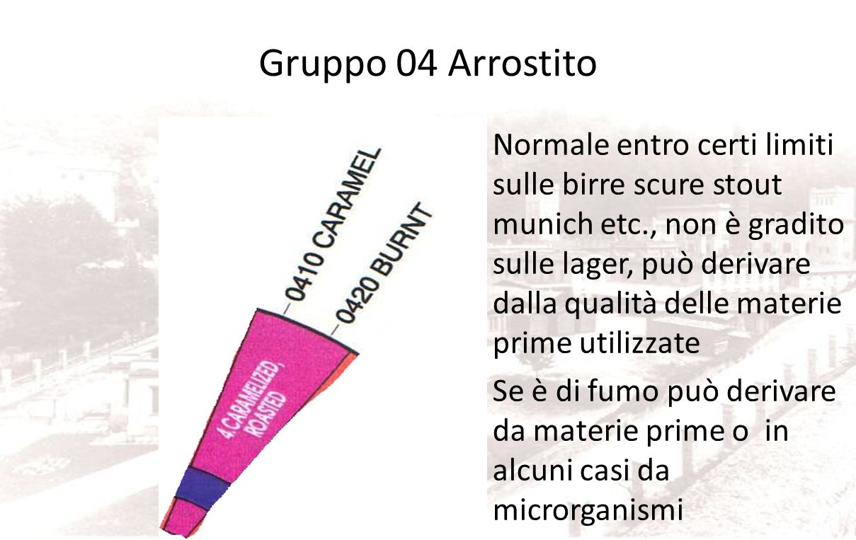 Gruppo 04 Arrostito