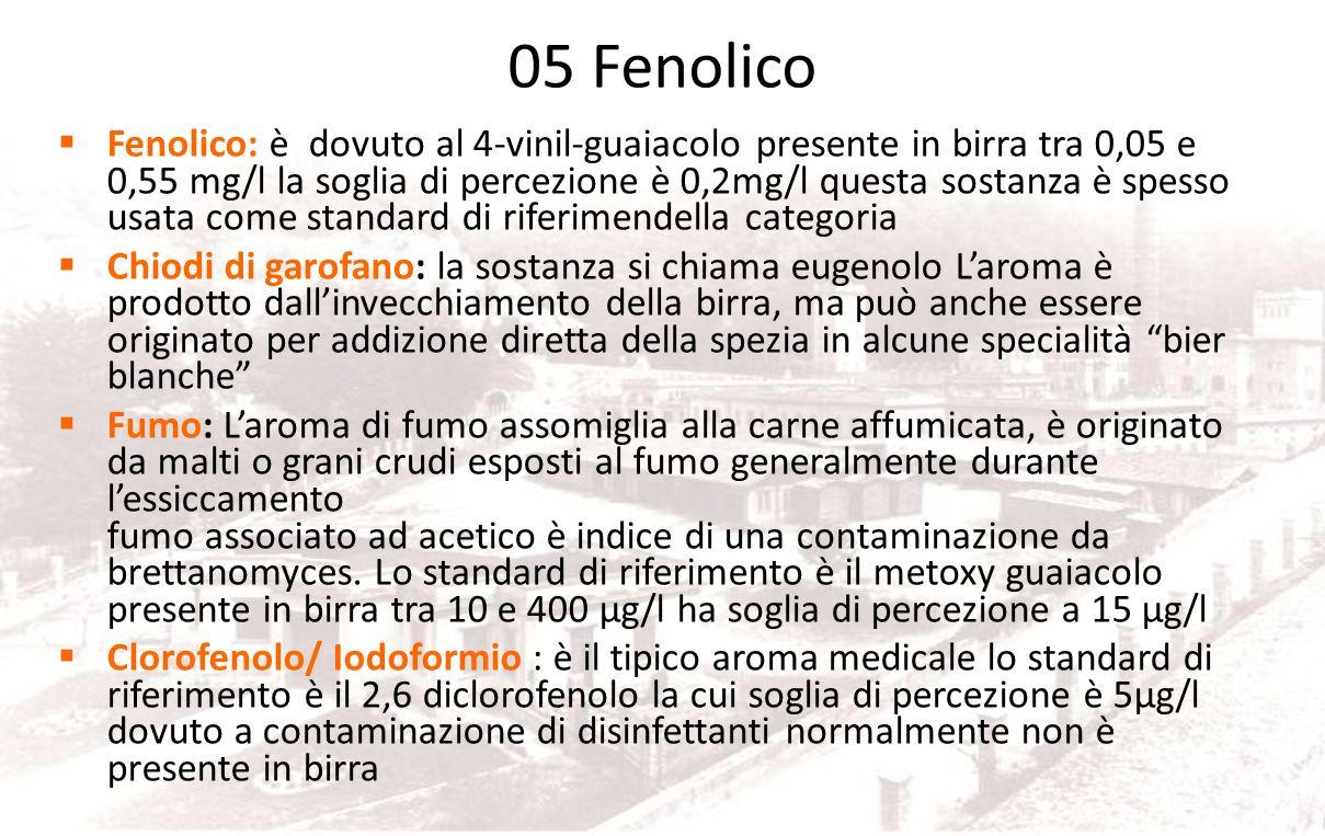 05 Fenolico
