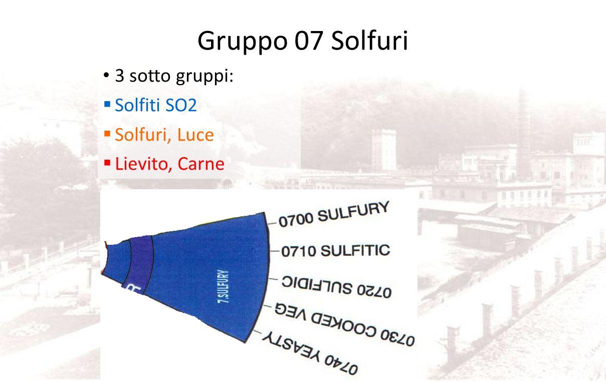 Gruppo 07 Solfuri 3 sotto gruppi: Solfiti SO2 Solfuri, Luce