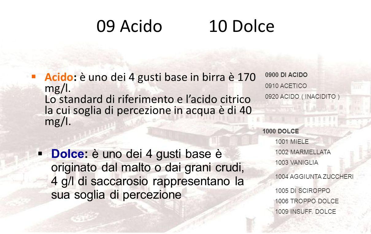 09 Acido 10 Dolce