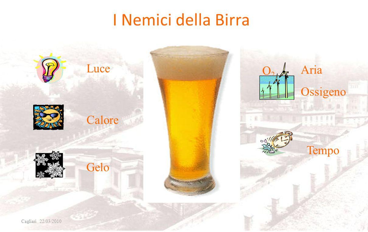 I Nemici della Birra Luce Aria O2 Ossigeno Calore Tempo Gelo