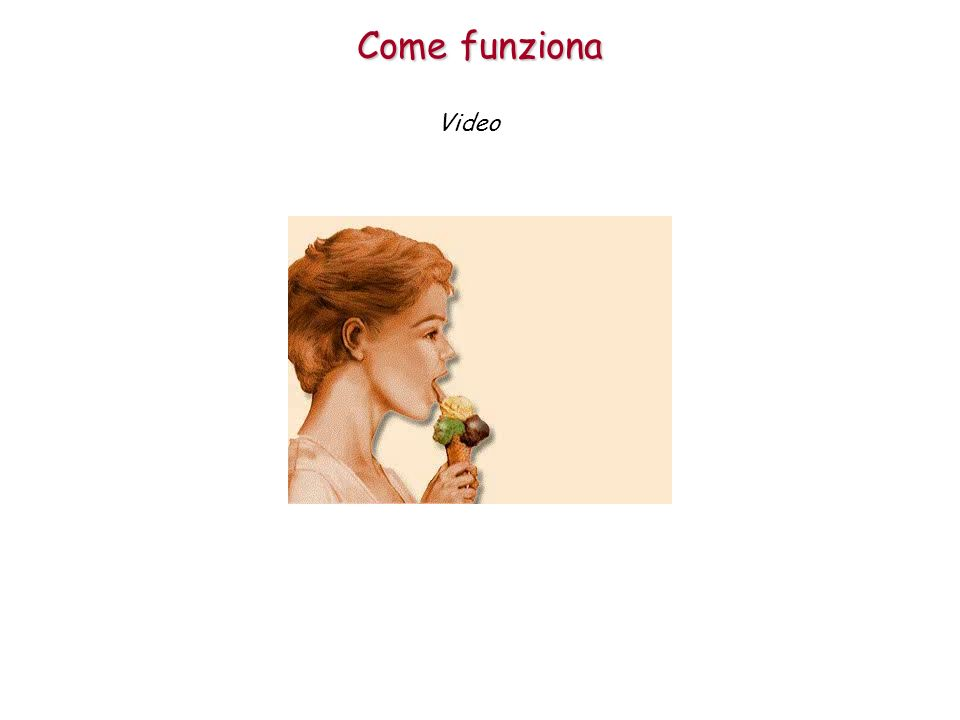 Come funziona Video