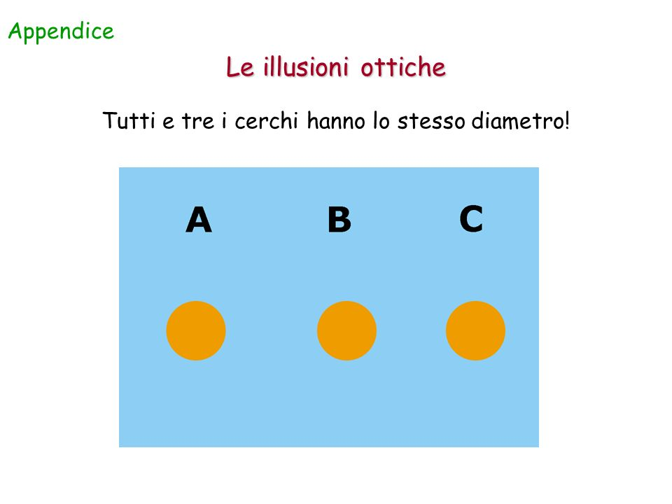Tutti e tre i cerchi hanno lo stesso diametro!