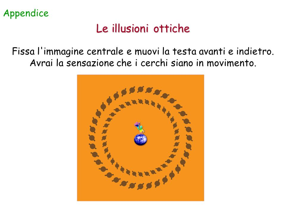 Le illusioni ottiche Appendice