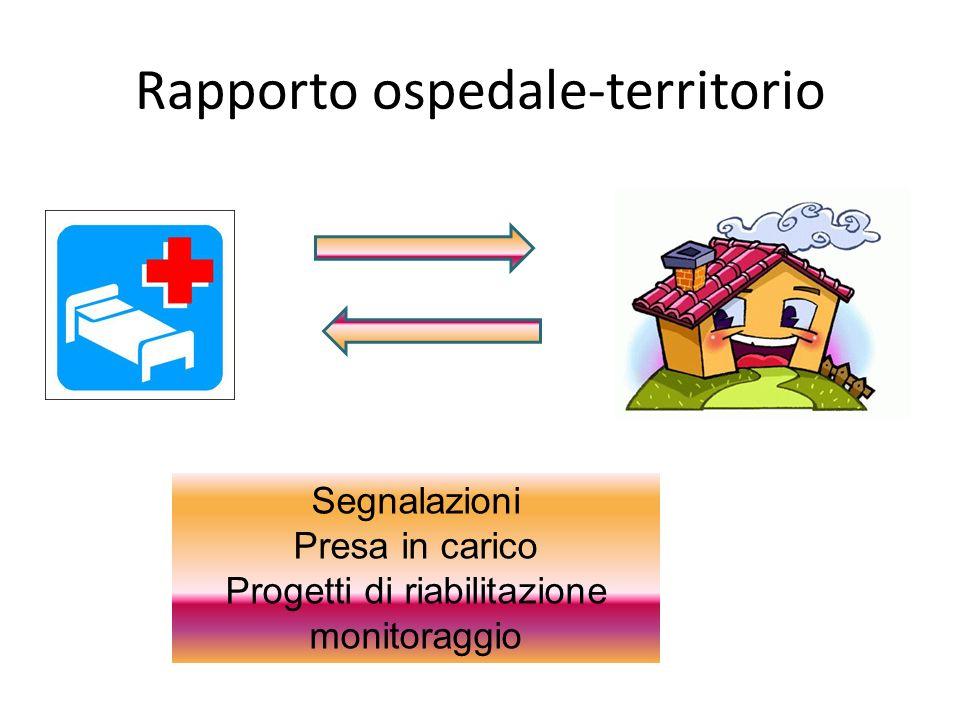Rapporto ospedale-territorio