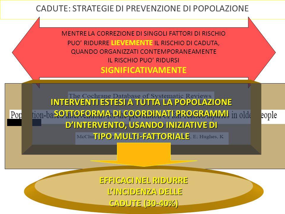INTERVENTI ESTESI A TUTTA LA POPOLAZIONE