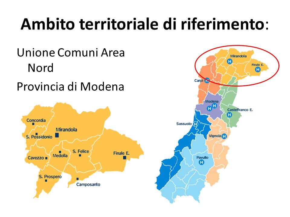 Ambito territoriale di riferimento: