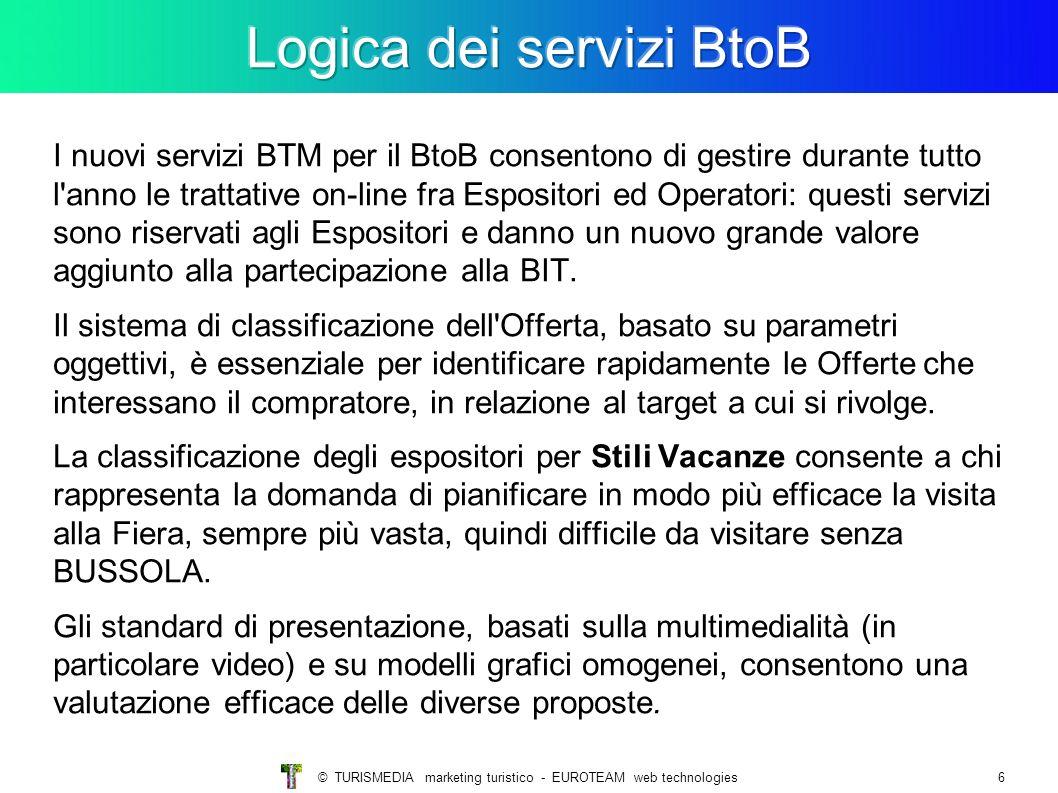 Logica dei servizi BtoB