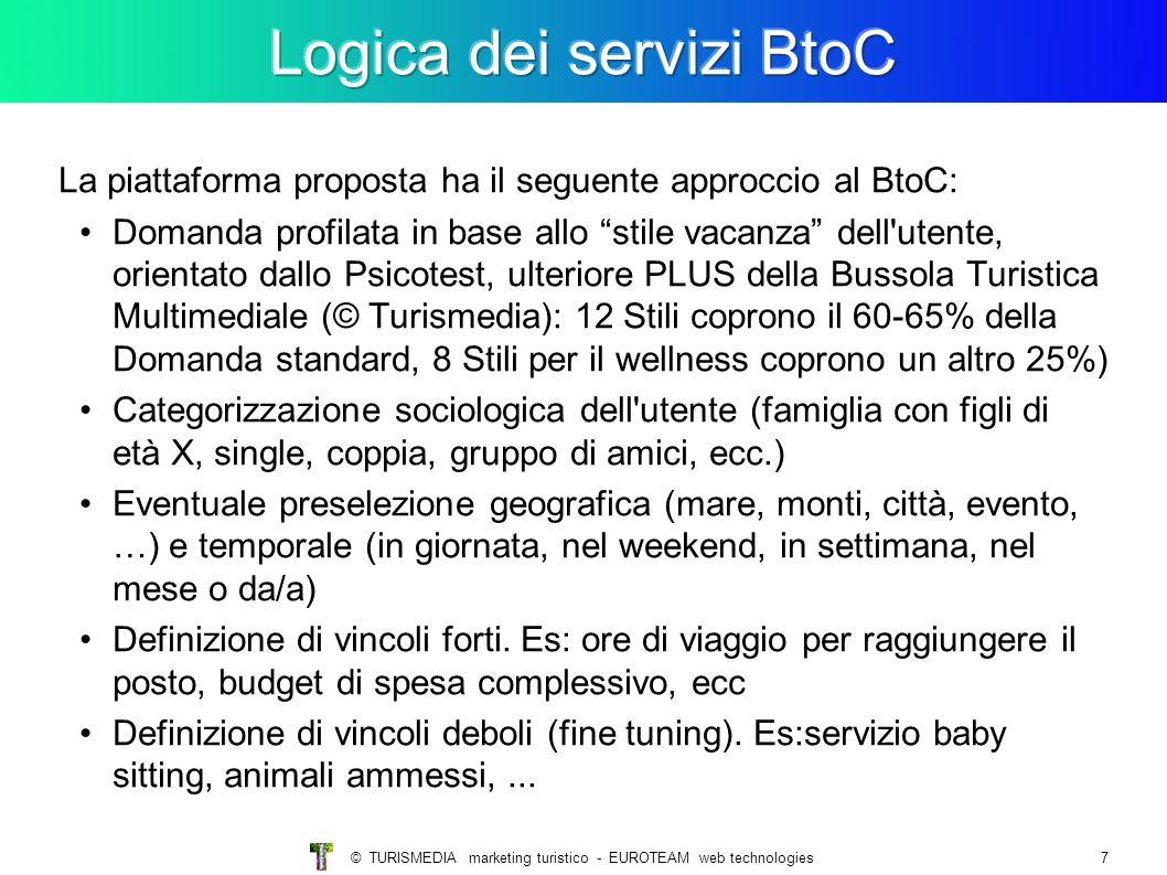 Logica dei servizi BtoC