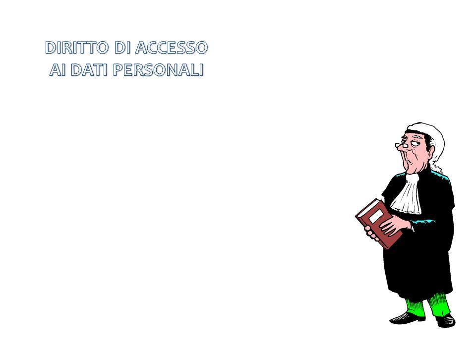 DIRITTO DI ACCESSO AI DATI PERSONALI