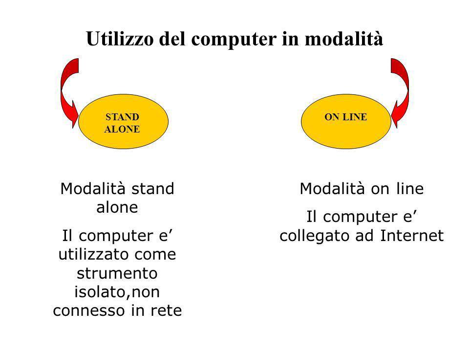 Utilizzo del computer in modalità