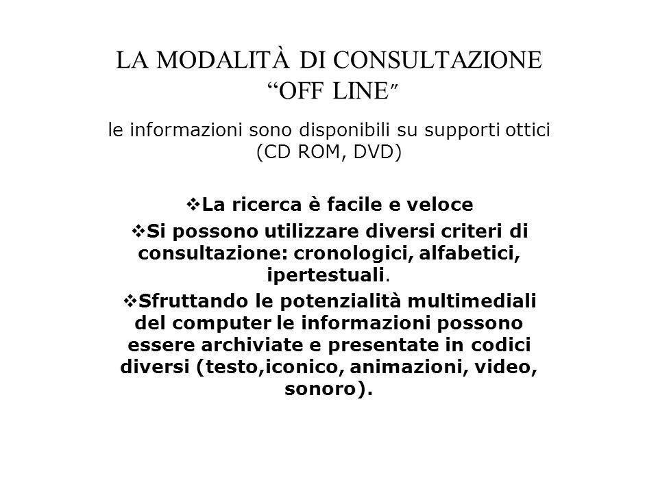 LA MODALITÀ DI CONSULTAZIONE OFF LINE