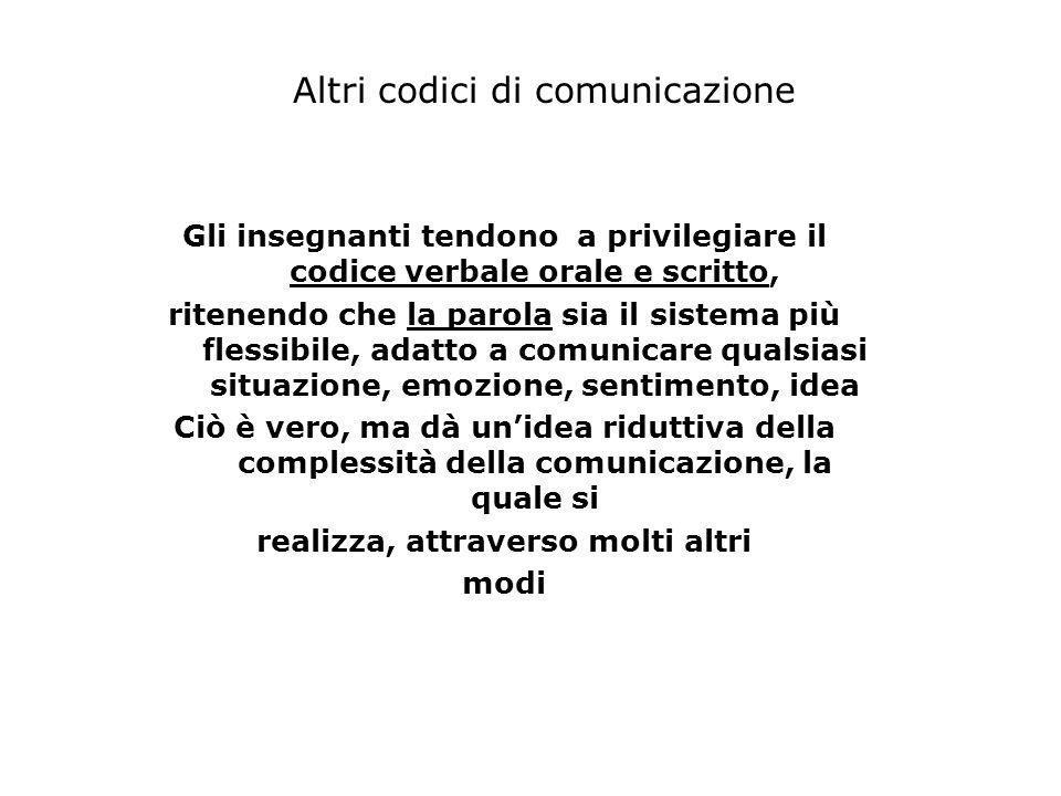 Altri codici di comunicazione