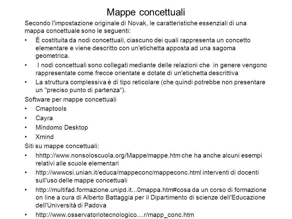 Mappe concettualiSecondo l impostazione originale di Novak, le caratteristiche essenziali di una mappa concettuale sono le seguenti: