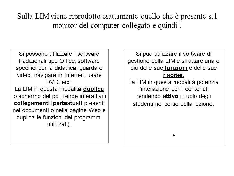 Sulla LIM viene riprodotto esattamente quello che è presente sul monitor del computer collegato e quindi :
