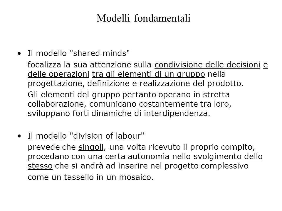Modelli fondamentali Il modello shared minds