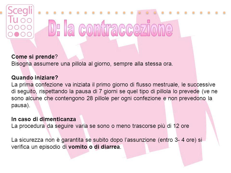 D: la contraccezione Come si prende