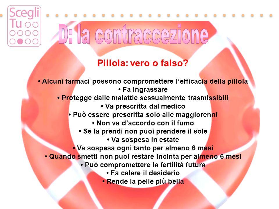 Pillola: vero o falso D: la contraccezione