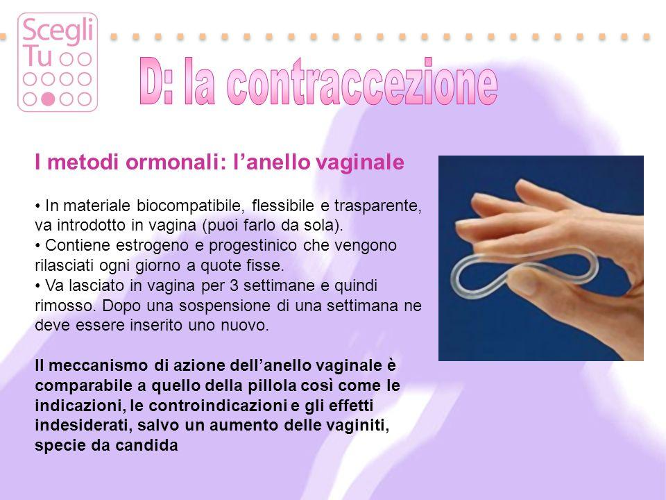 I metodi ormonali: l'anello vaginale