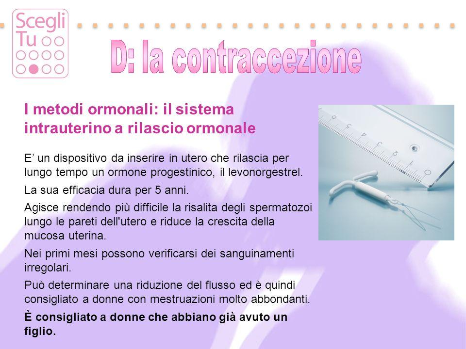 I metodi ormonali: il sistema intrauterino a rilascio ormonale