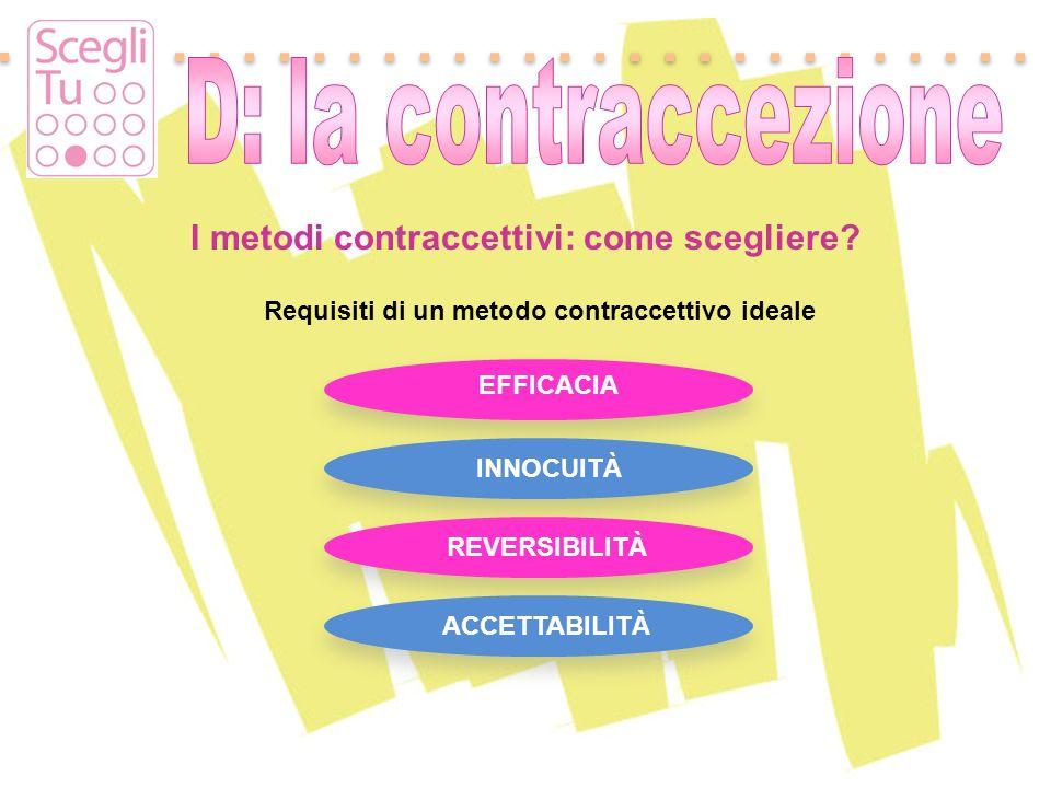 I metodi contraccettivi: come scegliere