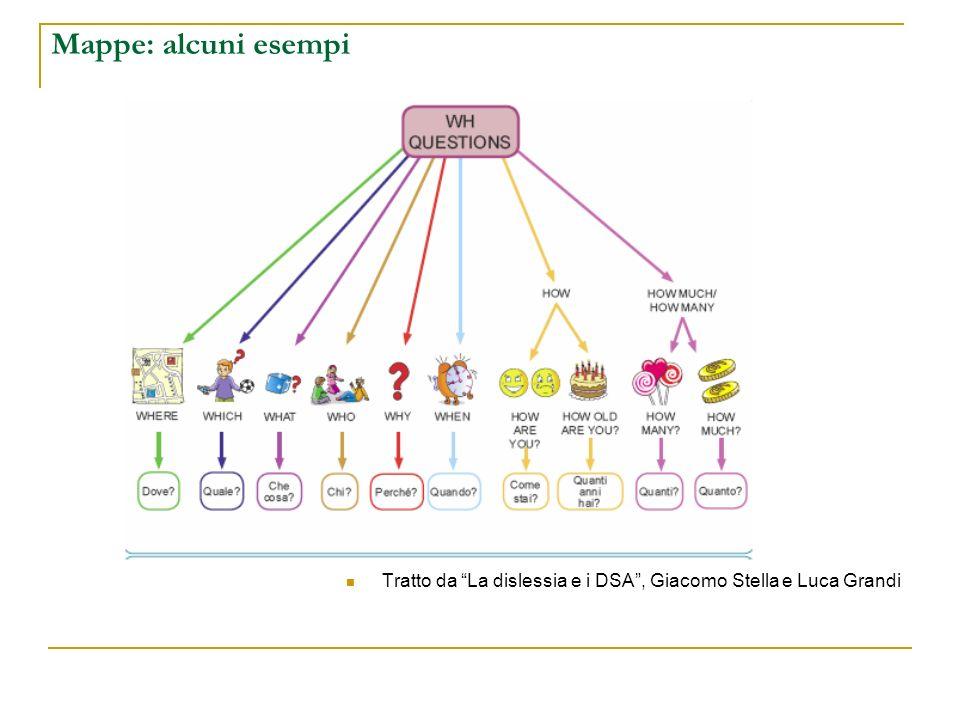 Mappe: alcuni esempi Tratto da La dislessia e i DSA , Giacomo Stella e Luca Grandi