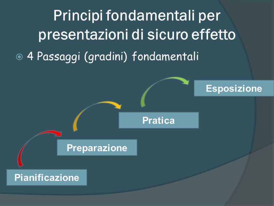 Principi fondamentali per presentazioni di sicuro effetto